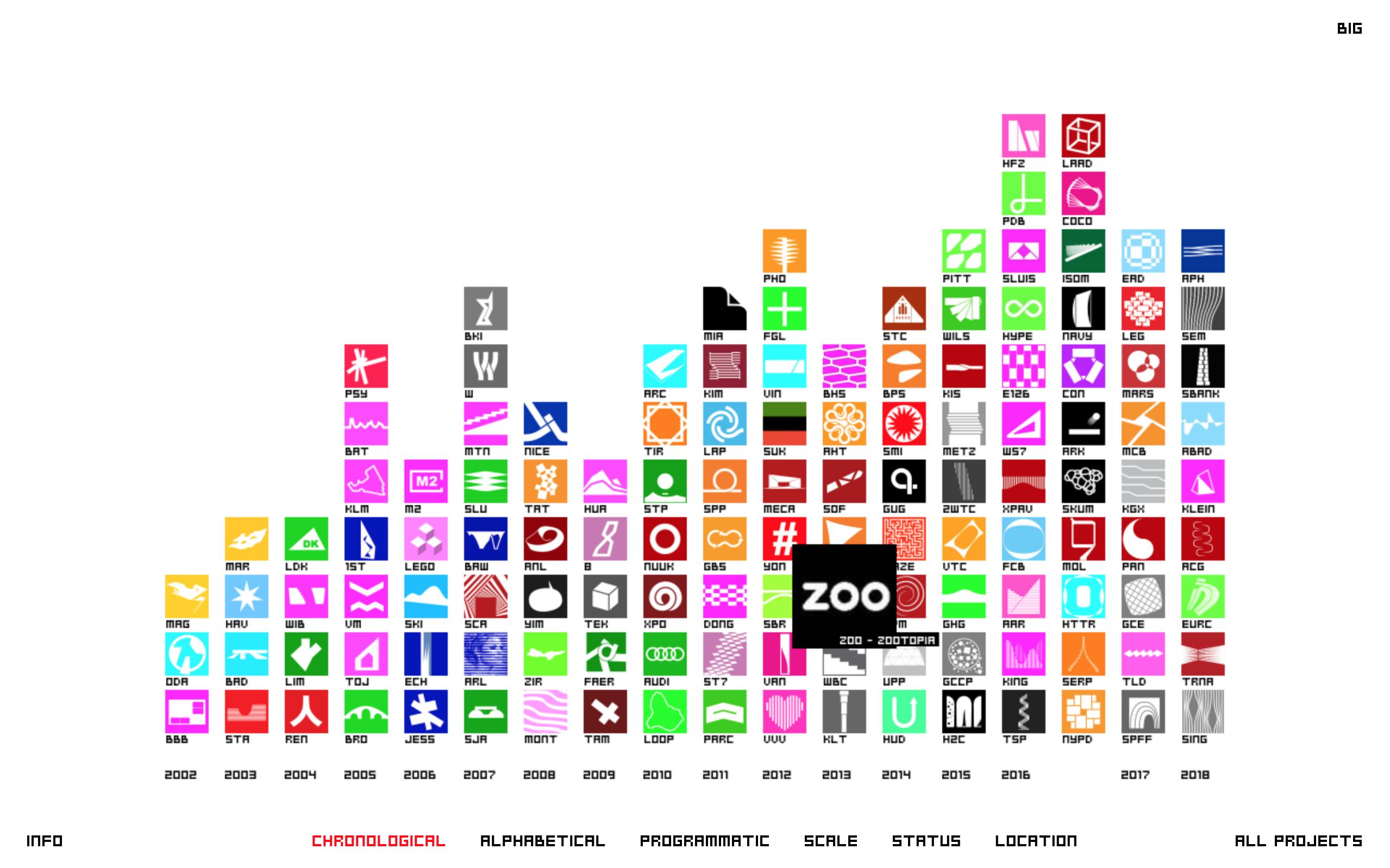 best architecture firm websites. big