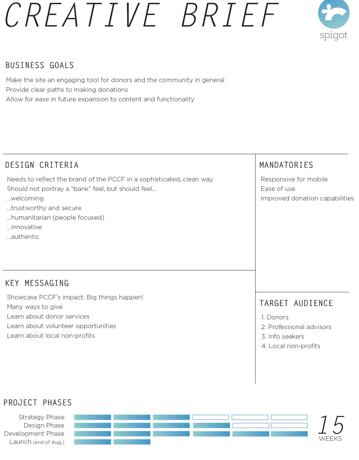 web design brief example - weblium