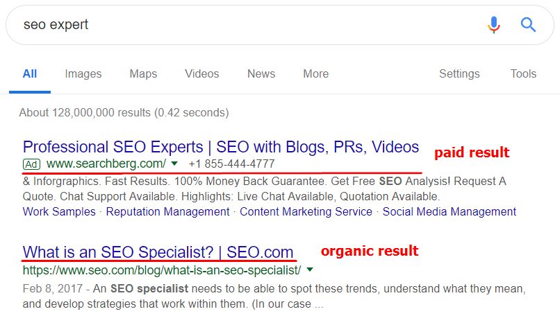 PRO Tip: PPC is an option
