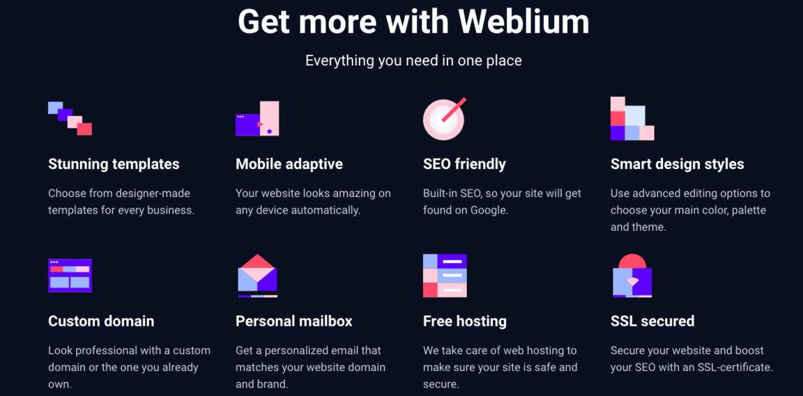 website copy - article - weblium blog