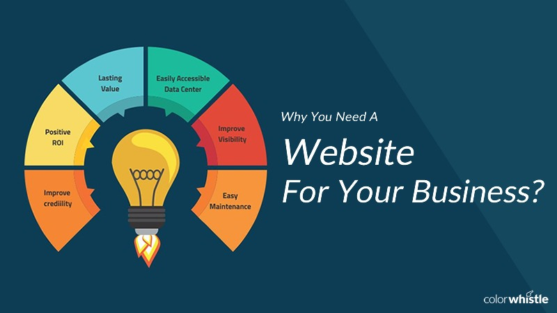 marketing basic 101 - why you need a website- weblium blog