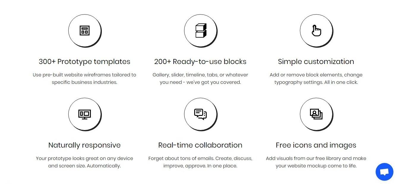 What Draftium affiliate program offers: