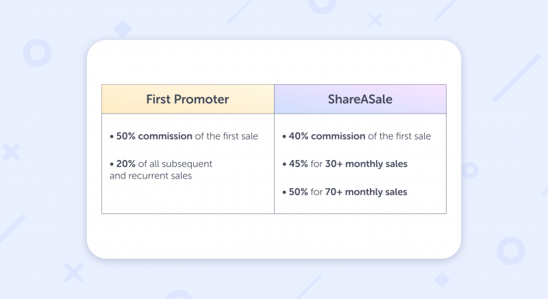 first promoter vs shareasale