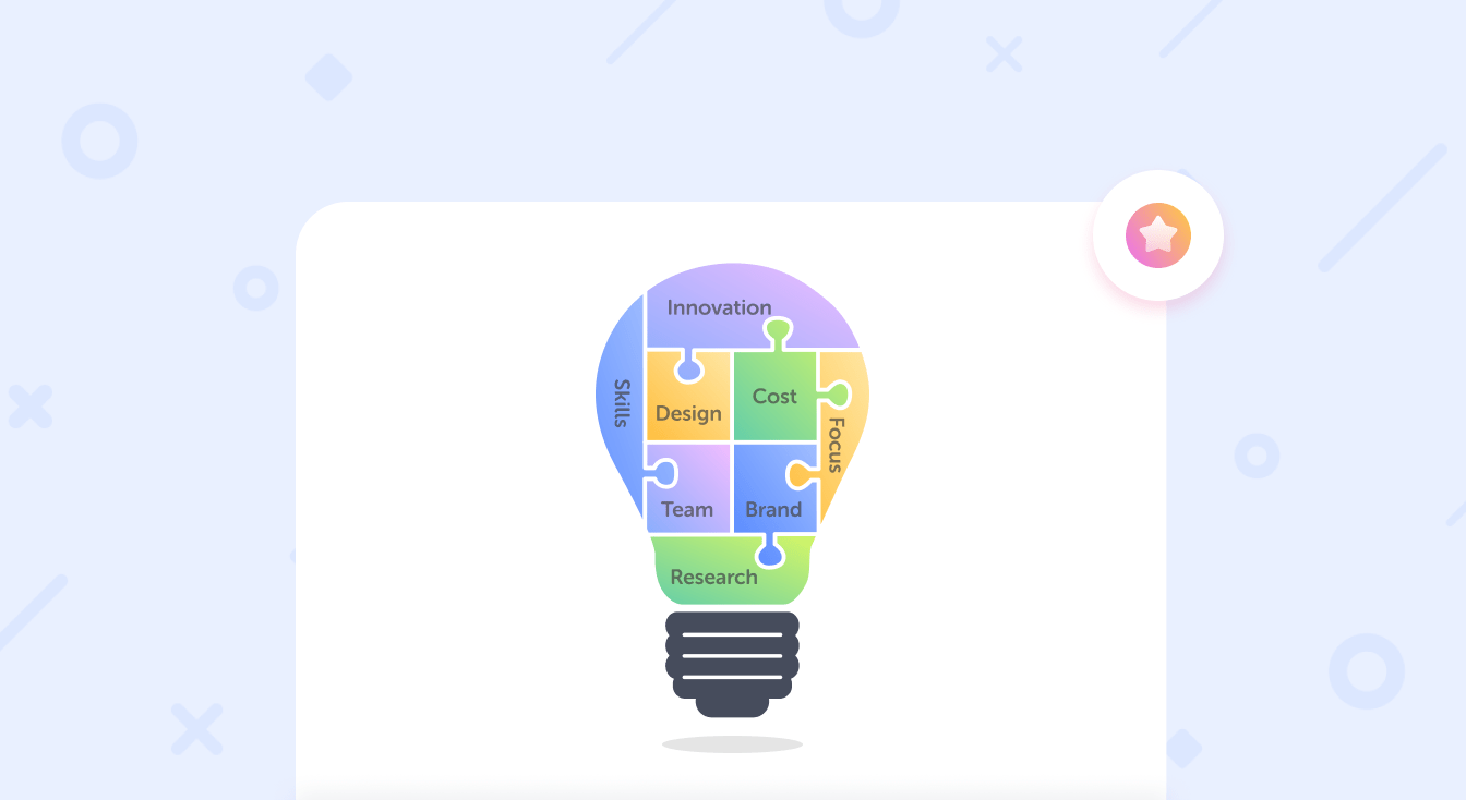 Product Development Strategy — Key Stages and Examples