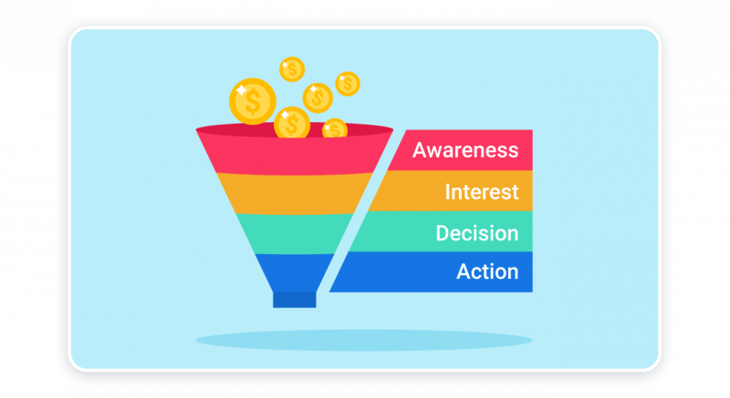 classic sales funnel infographic