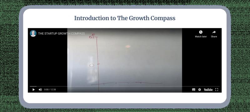 lysgaard Youtube — growth compass