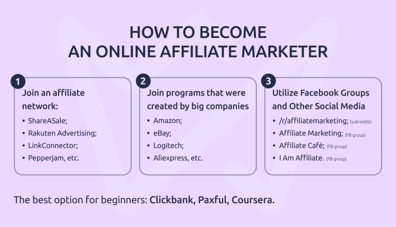 how to become an online affiliate marketer