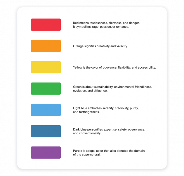 psychological explanations of colors